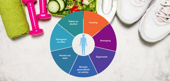 gezond-werken